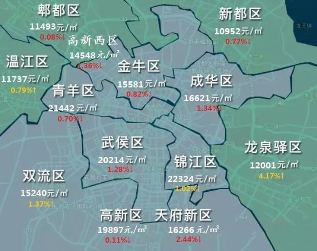 大成都最全房價地圖出爐 整體量跌價穩 三圈層去化難度大